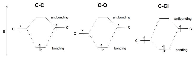 Molecular Orbital Diagram For Chlorine Radio Wiring Diagram