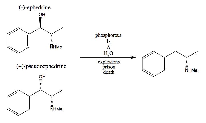 Organic chemistry 15: Stereochemistry - meso compounds ...