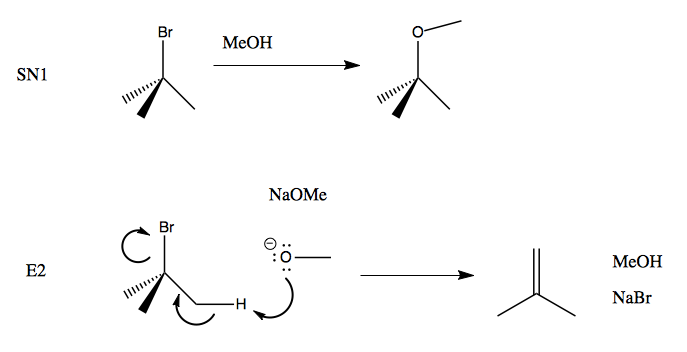 Organic Chemistry 13 Bimolecular Beta Elimination E2