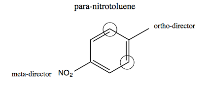 advanced retrosynthesis
