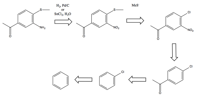 organic chemistry retrosynthesis • a large part of organic chemistry involves building more complex molecules • need to add br at a position that is not retrosynthetic analysis.