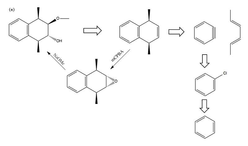 chemistry retrosynthesis problems How to think about the aldol condensation using retrosynthesis.