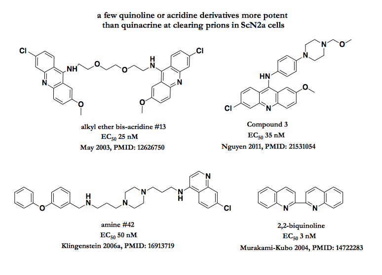 structure activity relationship of mefloquine