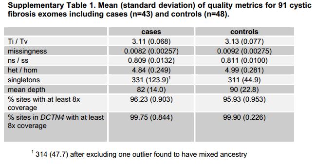 descriptive statistics paper