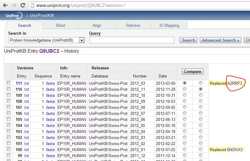 Mapping Proteomics Data To Uniprot Refseq And Gene Symbols