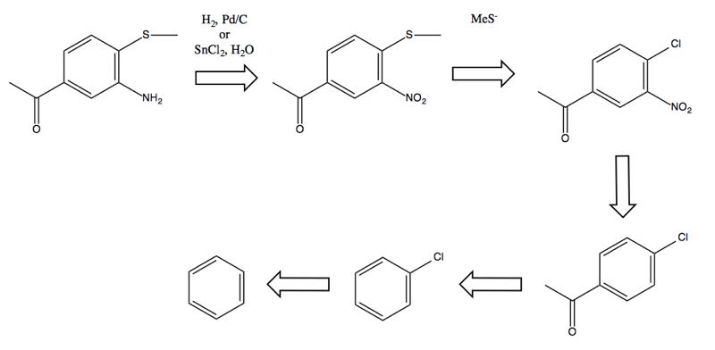 organic chemistry road map practice