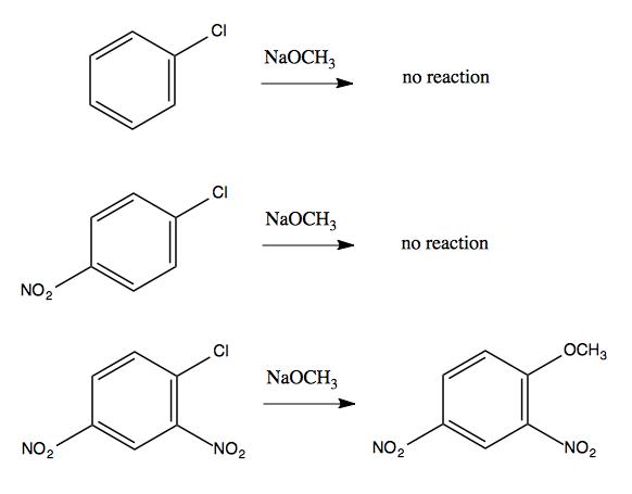 Organic chemistry 29: Aromaticity - nucleophilic aromatic