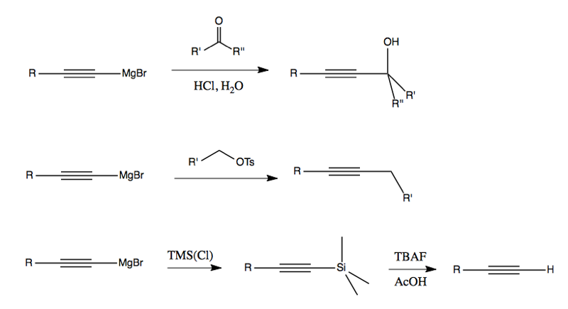 Organic chemistry 24: Alkynes - reactions, synthesis and